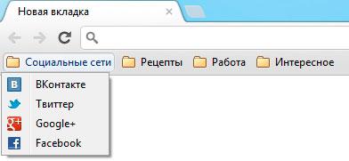 Закладки Google Chrome